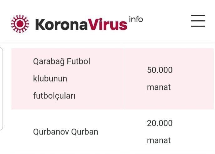 Qurban Qurbanov və futbolçularından - Prezidentin çağırışına dəstək