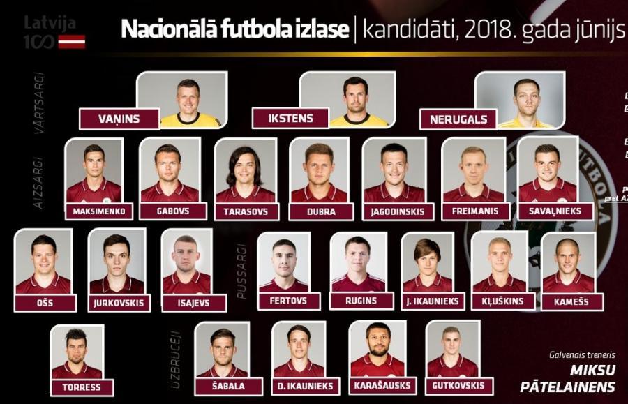 Latviya millisinin Azərbaycanla oyun üçün heyəti açıqlandı